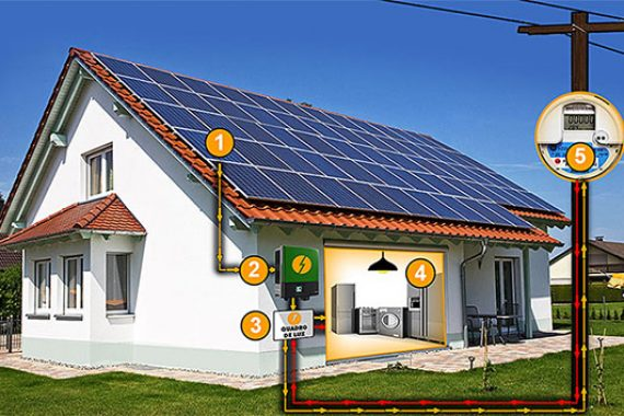 https://www.touchsustentavel.com.br/wp-content/uploads/2016/11/painel-fotovoltaico-touch-sustentavel-570x380.jpg